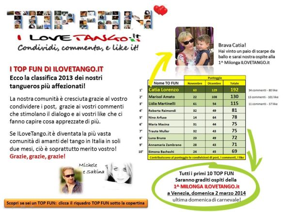 ILoveTango.it - la più grande comunità italiana di amanti del tango - Classifica Top Fun 2013 -
